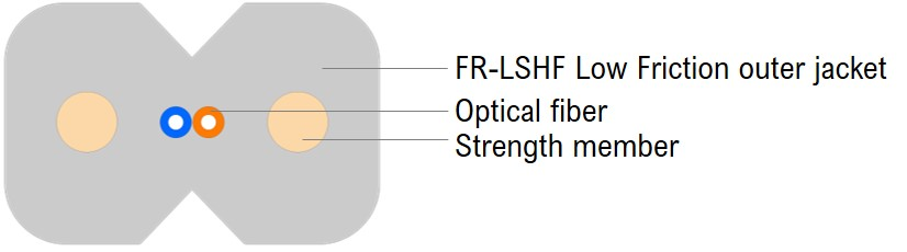FTTx Flat Drop Cable (FRP)